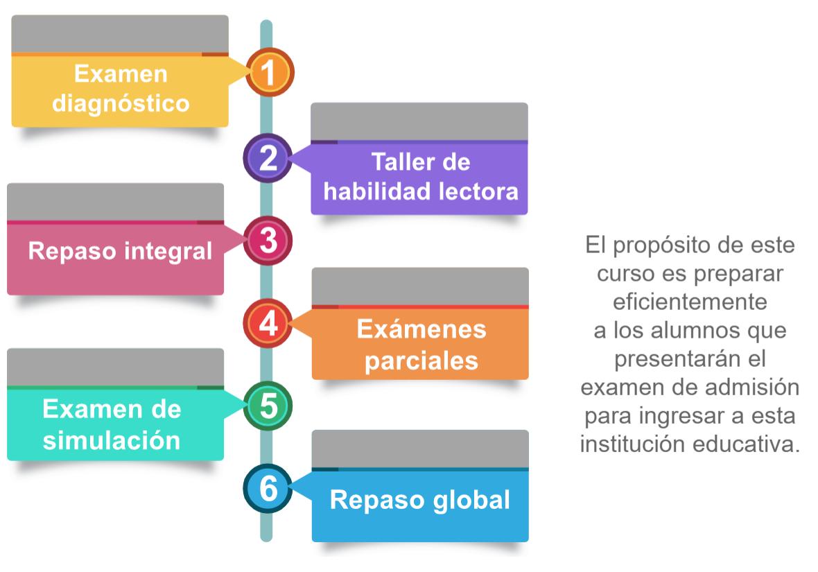 metodologia uam